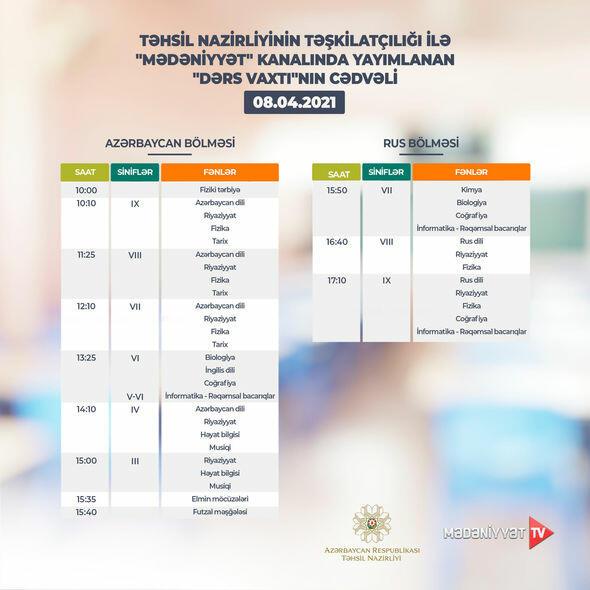 Расписание телеуроков на 8 апреля