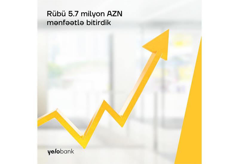 Yelo Bank начал 2021 год с чистой прибылью 5.7 млн AZN