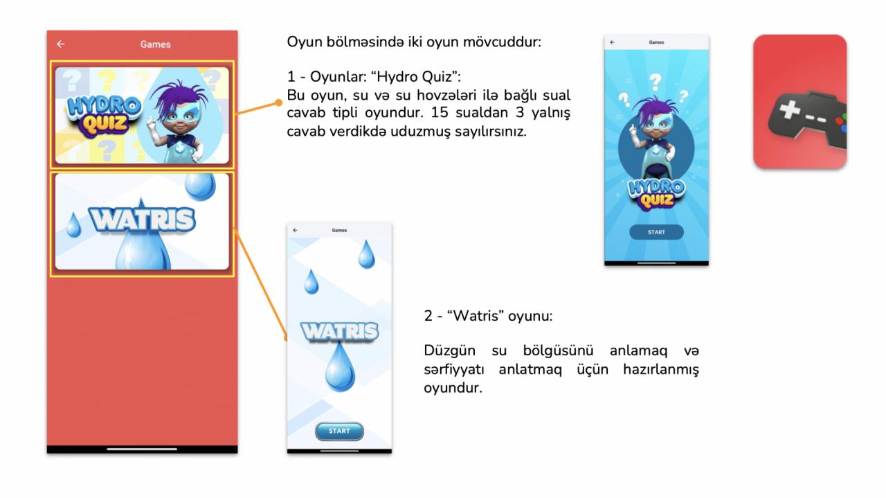 Создано мобильное приложение для оповещения об утечке воды
