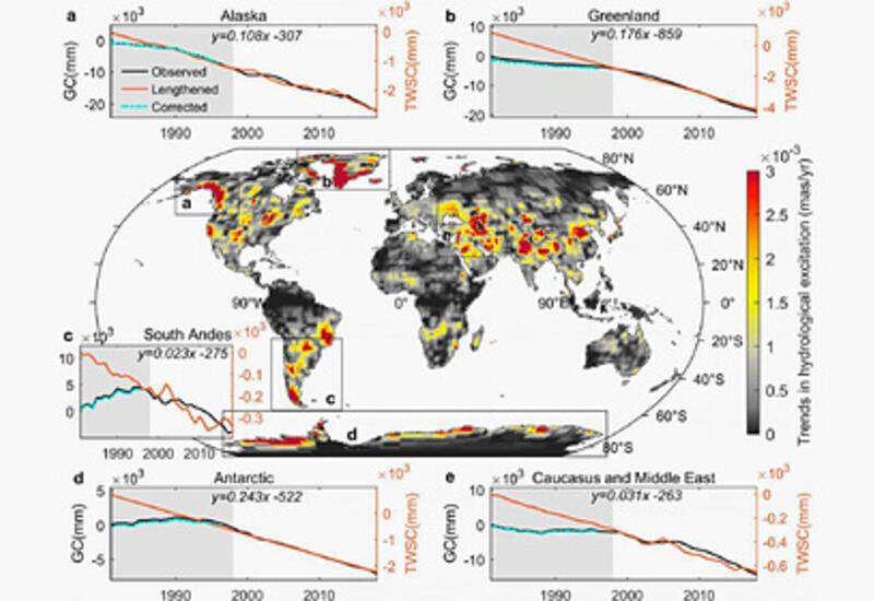 Изменение климата сдвинуло земную ось