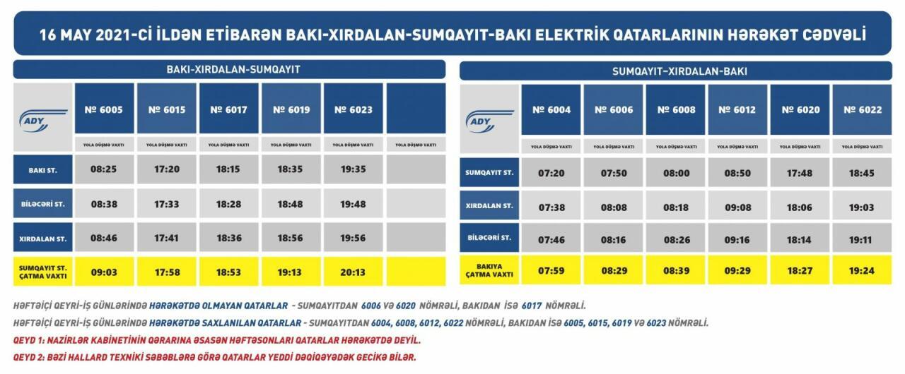 Обнародовано новое расписание электричек из Баку в Хырдалан и Сумгайыт, а также Пиршаги