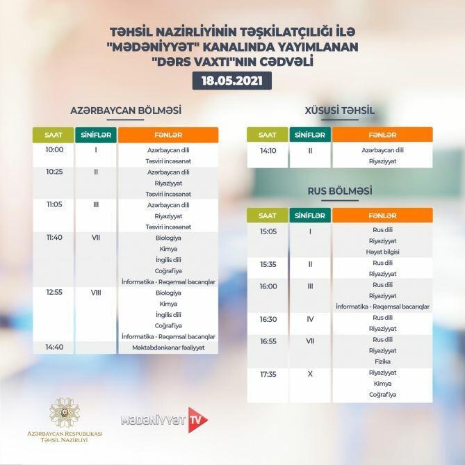 Расписание школьных телеуроков в Азербайджане на сегодня