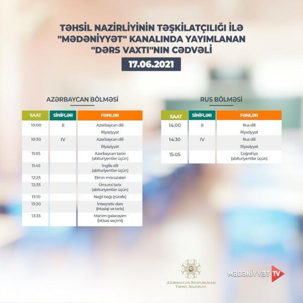 Расписание телеуроков на 17 июня