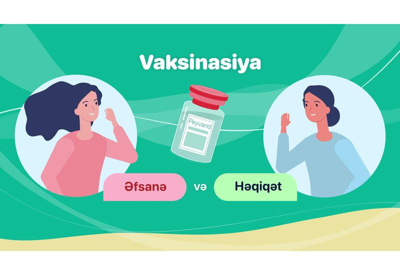 В Азербайджане продолжается агитационная кампания в связи с вакцинацией от COVID-19