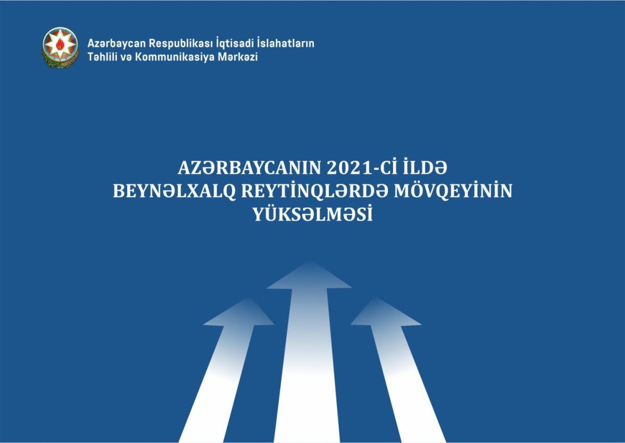 Азербайджан вошел в 30 лучших стран мира в отчете Doing Business 2020