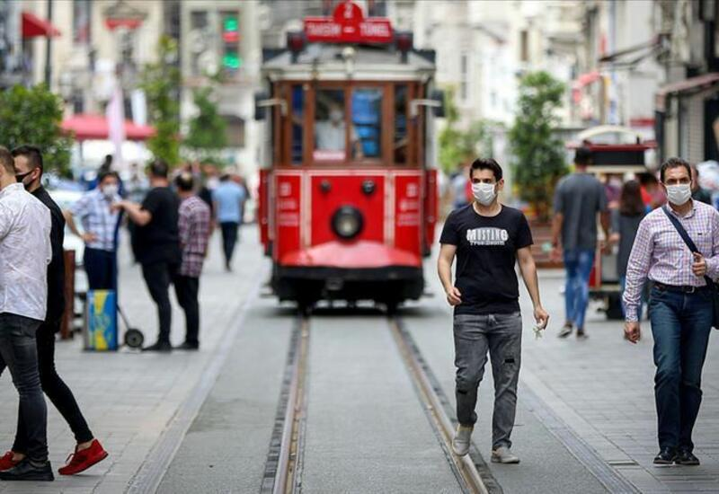 Статистика по коронавирусу в Турции
