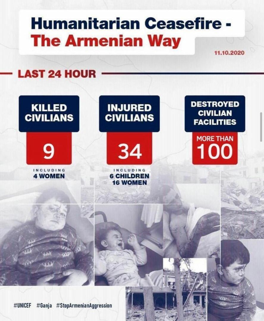 Хроника Победы: Обращение Первого вице-президента Мехрибан Алиевой к мировому сообществу от 11 октября 2020 года