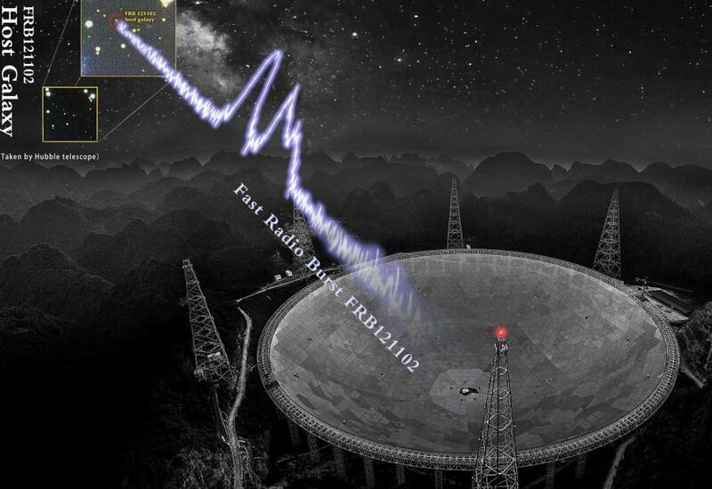 Таинственный источник прислал на Землю 1652 сигнала за 47 дней