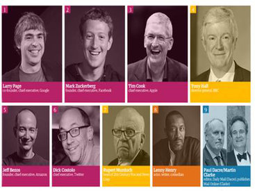 Названы 100 самых влиятельных людей в СМИ