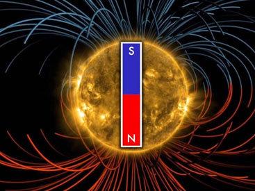 NASA опубликовало видео магнитного переворота на Солнце - ВИДЕО