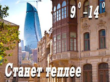 Температура воздуха в Баку повысится