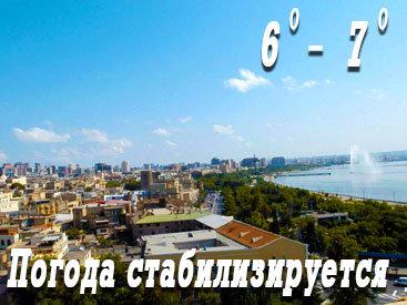 Погода в Баку относительно стабилизируется
