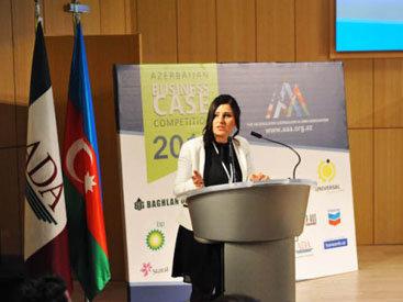 В Азербайджане прошел студенческий конкурс бизнес-кейсов - ФОТО