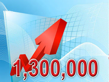 Количество просмотров страниц на Day.Az за сутки превысило 1 300 000