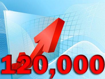 На Day.Az более 120 тысяч уникальных посетителей за сутки