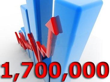 Количество просмотров страниц на Day.Az за сутки превысило 1 700 000