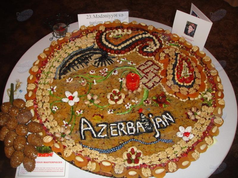 поздравления ко дню рождения азербайджанцами тогда