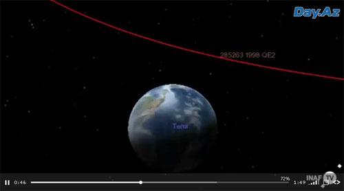 Армагеддон отменяется: гигантский астероид пролетел мимо Земли - ОБНОВЛЕНО - ВИДЕО